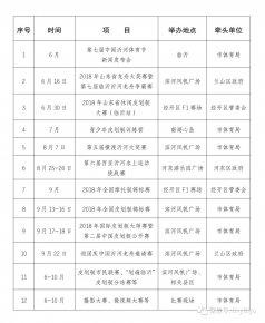 第七届中国沂河体育节新闻发布会