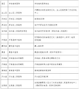 2020年临沂市中小学教师资格认定(第二批次)公告