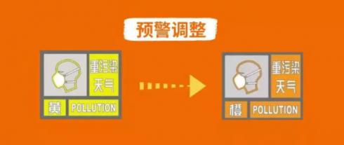 通知   临沂调整重污染天气预警等级为橙色