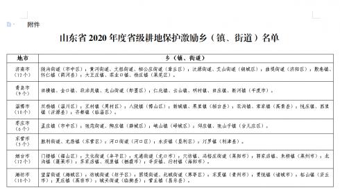 省级耕地保护激励乡(镇、街道)名单公示,临沂1