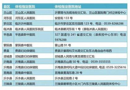 临沂市第二批次中小学教师资格认定工作即将开始啦!