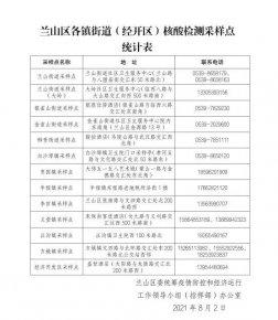建议收藏!临沂兰山区公布核酸检测采样点